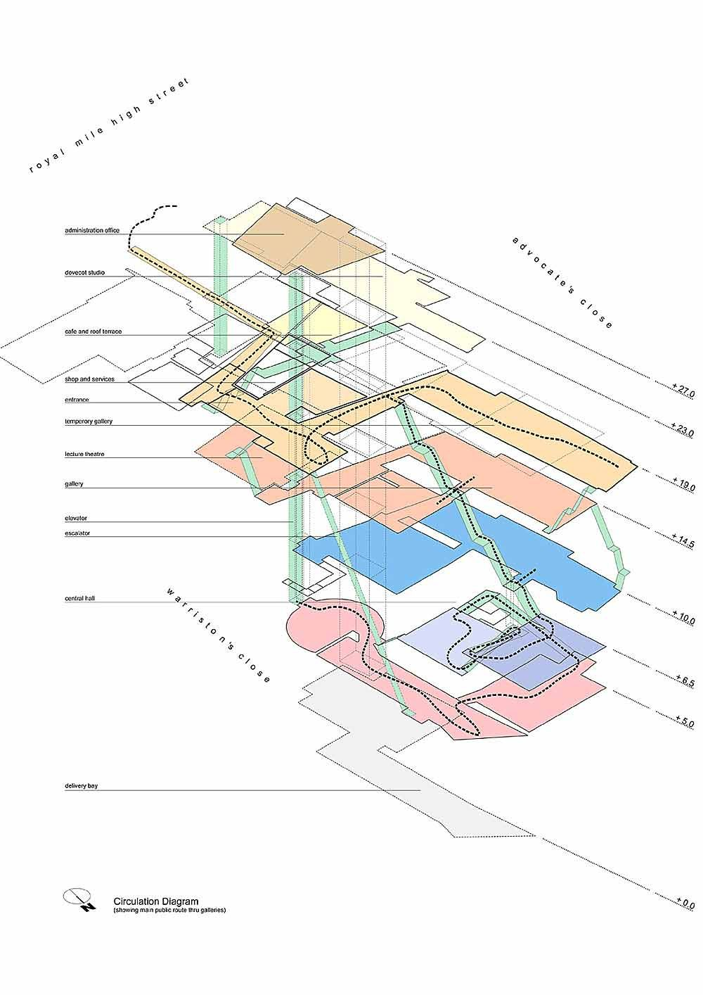 architectural circulation diagram  Google Search