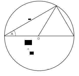 Weekly Challenge 21: Trig Identity : nrich.maths.org