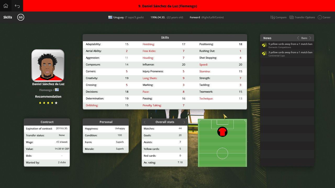 Screenshot From Global Soccer Manager 2018 Pc Game Windows Steam Gamedev Pcgame Pcgaming Steam Steamgame Globa Management Games Cheap Games Indie Games