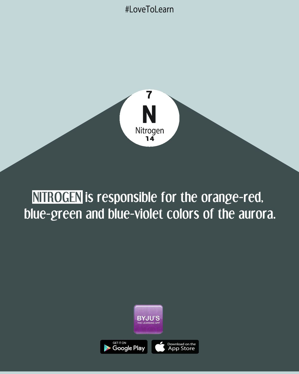 Nitrogen | Chemical Properties & Uses | Atomic Number ...