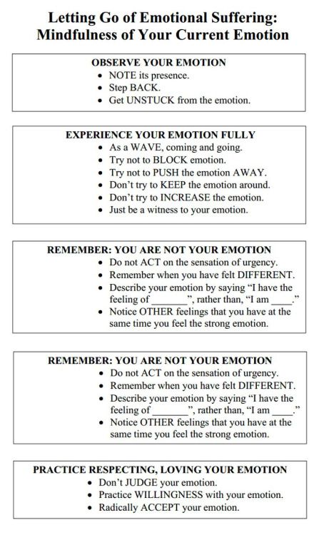 This Can Be Used Effectively In A Group Therapy Format