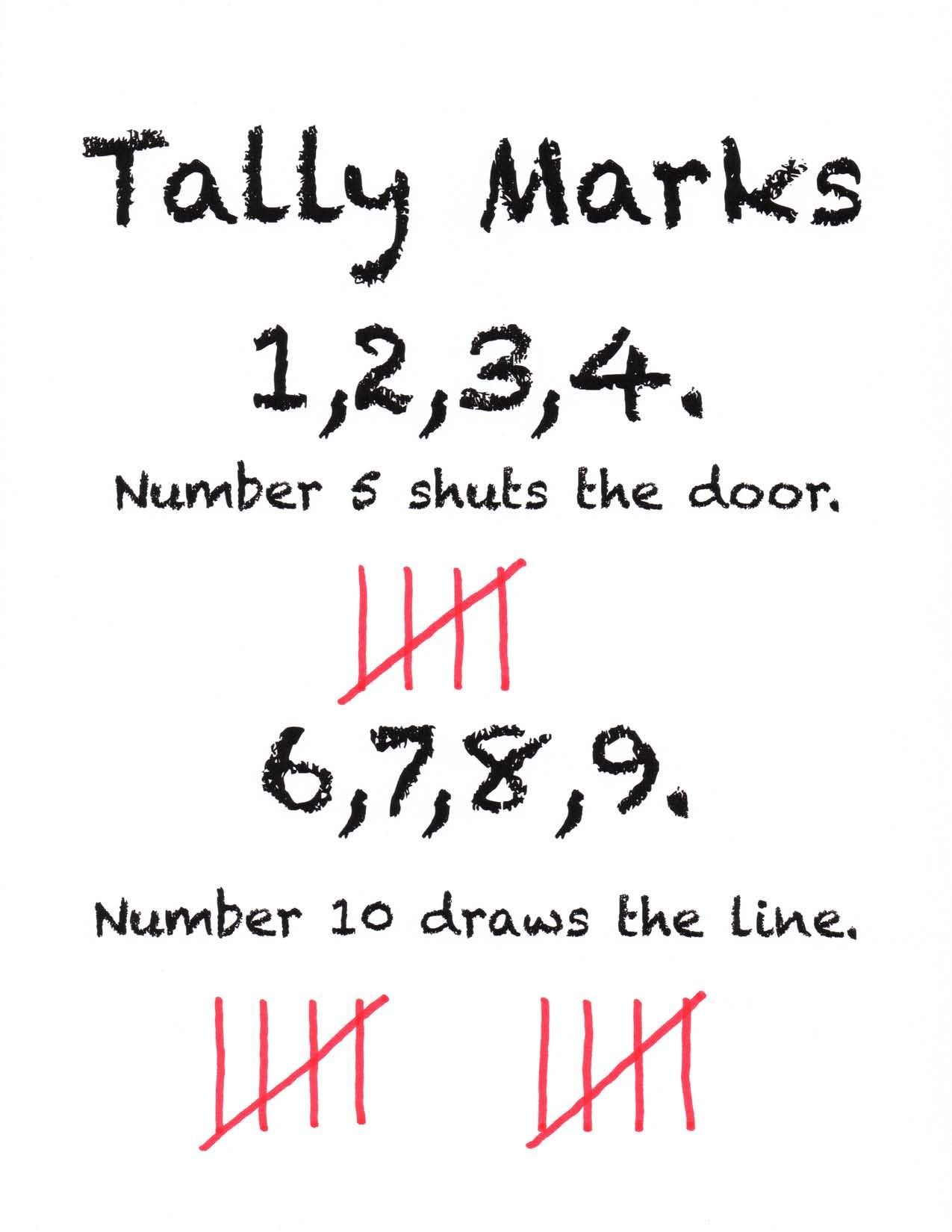 Tally Marks Anchor Chart