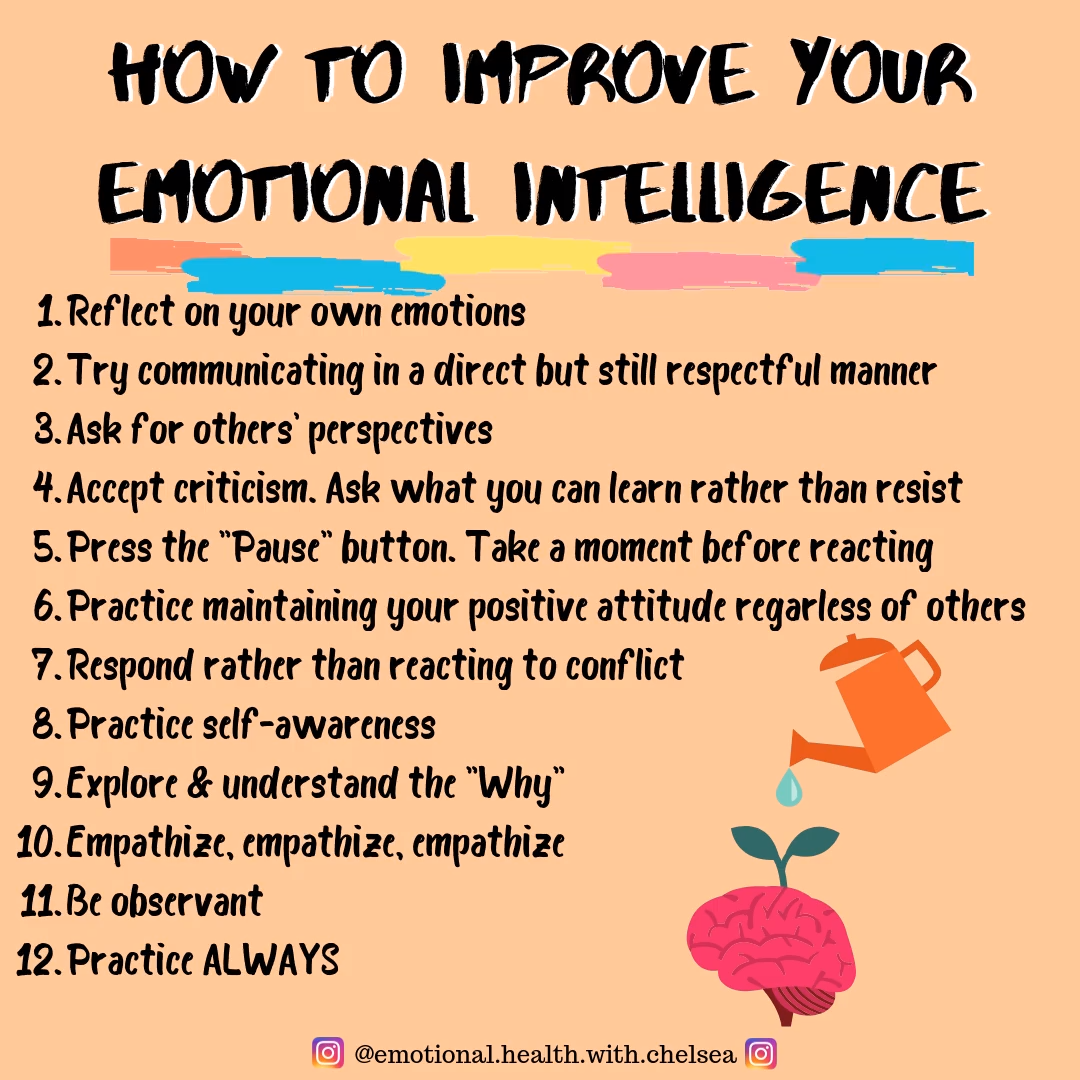 A High Eq Emotional Quotient Like Iq Helps People Communicate Better Reduce Stress Defuse And Or In 2021 Emotional Intelligence Emotions Mental And Emotional Health