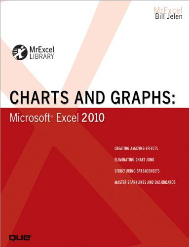 Bestseller Books Online Charts And Graphs Microsoft Excel 2010 MrExcel Library Bill Jelen