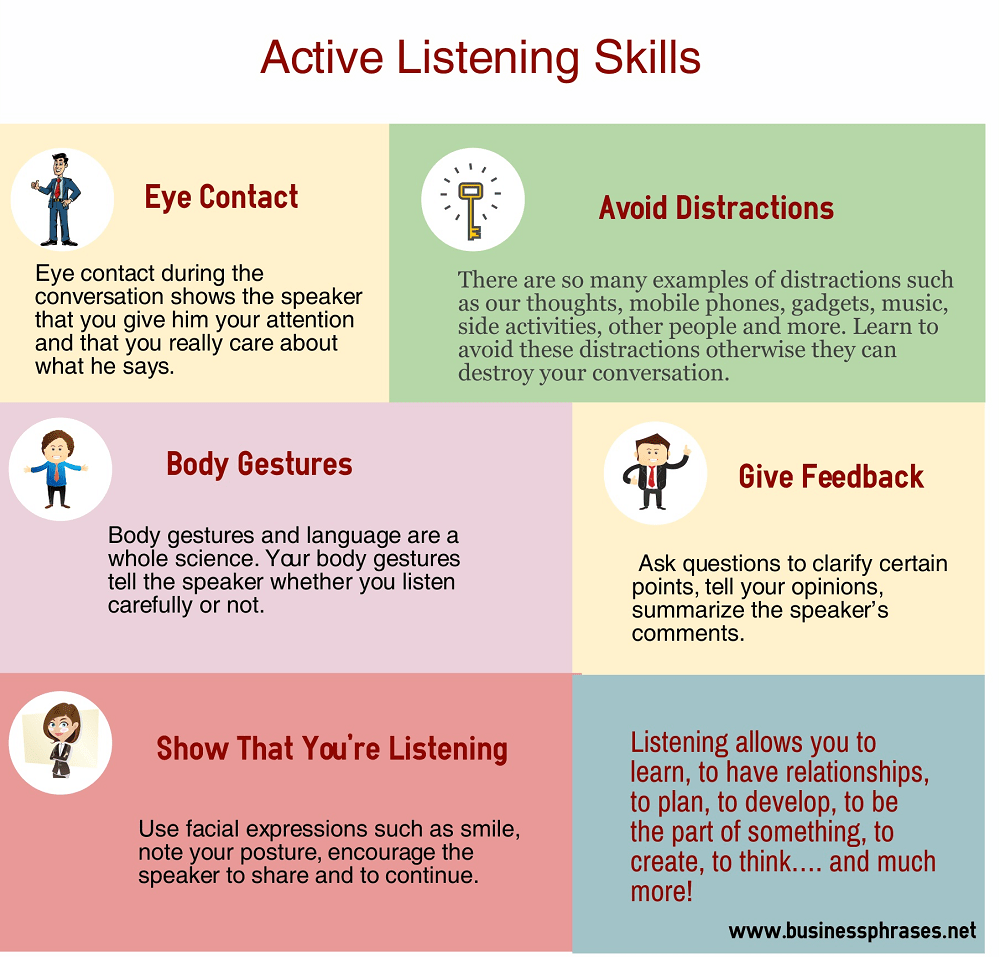 Business Infographics Free Download Active Listening Listening Skills Business Skills