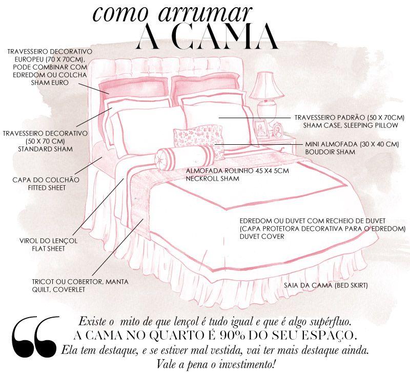 Como Arrumar A Cama Um Guia Ilustrado Por Natalia Giacometti