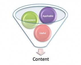 All the things you need to add to your content mix to make sure it stands out