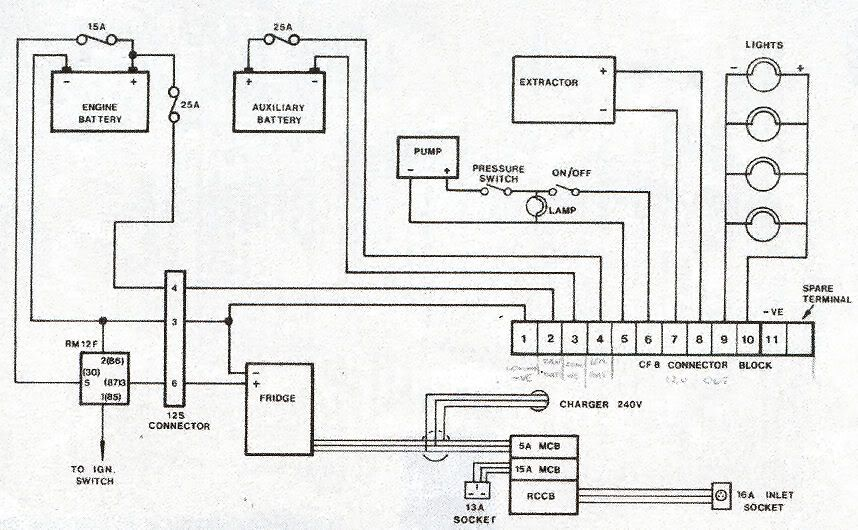 [DIAGRAM] Country Leisure Spas Wiring Diagram FULL Version