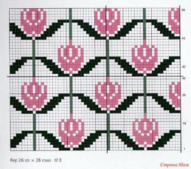 Wayuu Mochila pattern (672×594) | graficos | Pinterest | Patrones