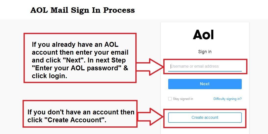 Guide to Fix AOL Login, AOL Mail Login Issues in 2020