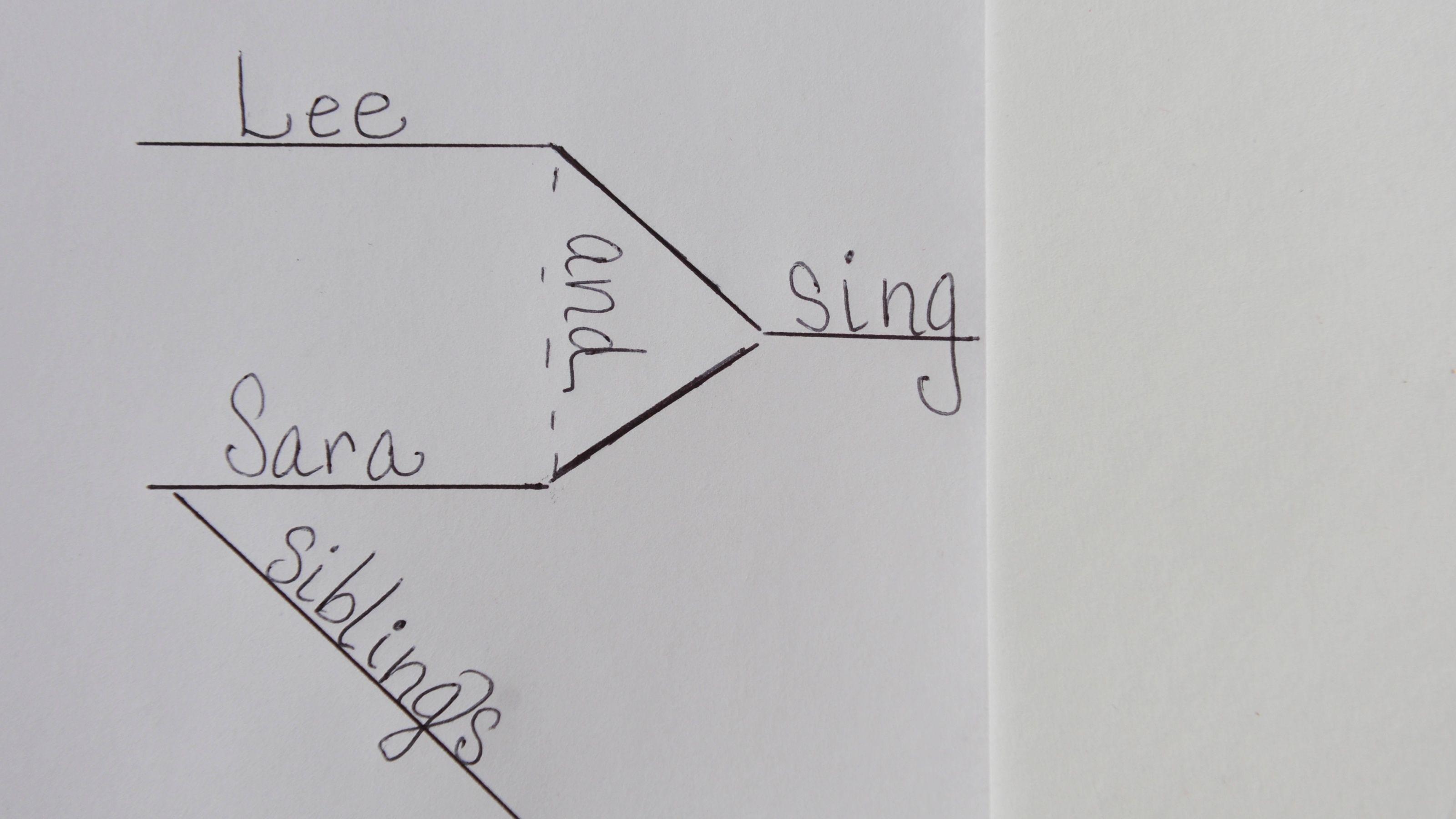 Diagram Sentences