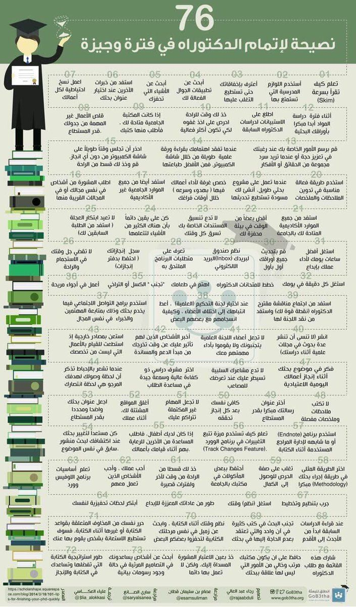 Pin By Maha On Wallpapers Learning Websites Life Skills Activities Study Skills