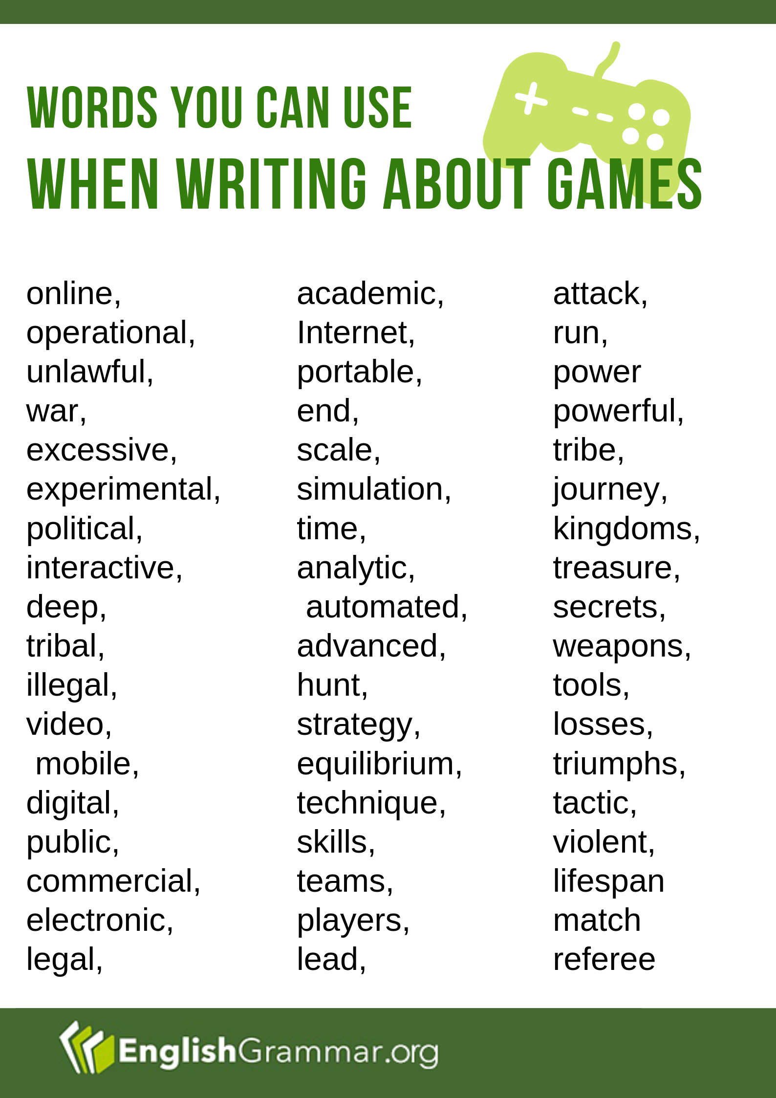 Words You Can Use When Writing About Games English Writing Skills Writing Words Words