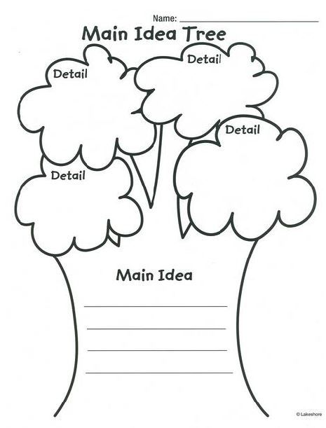 Our Tree Named Steve Main Idea Lesson Plan Main Idea Lessons Graphic Organizers Teaching Main Idea