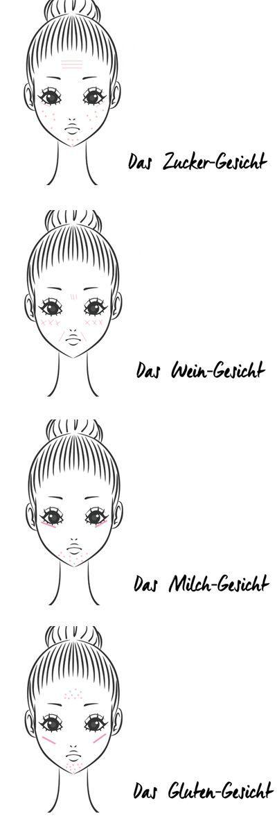 Milch-Gesicht vs. Gluten-Gesicht: Was deine Pickel & Falten WIRKLICH ...