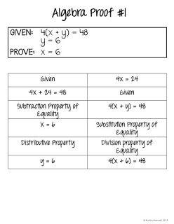 Algebra Proofs Book Mrs Newell S Math Education Math Special Education Math Algebraic Proof