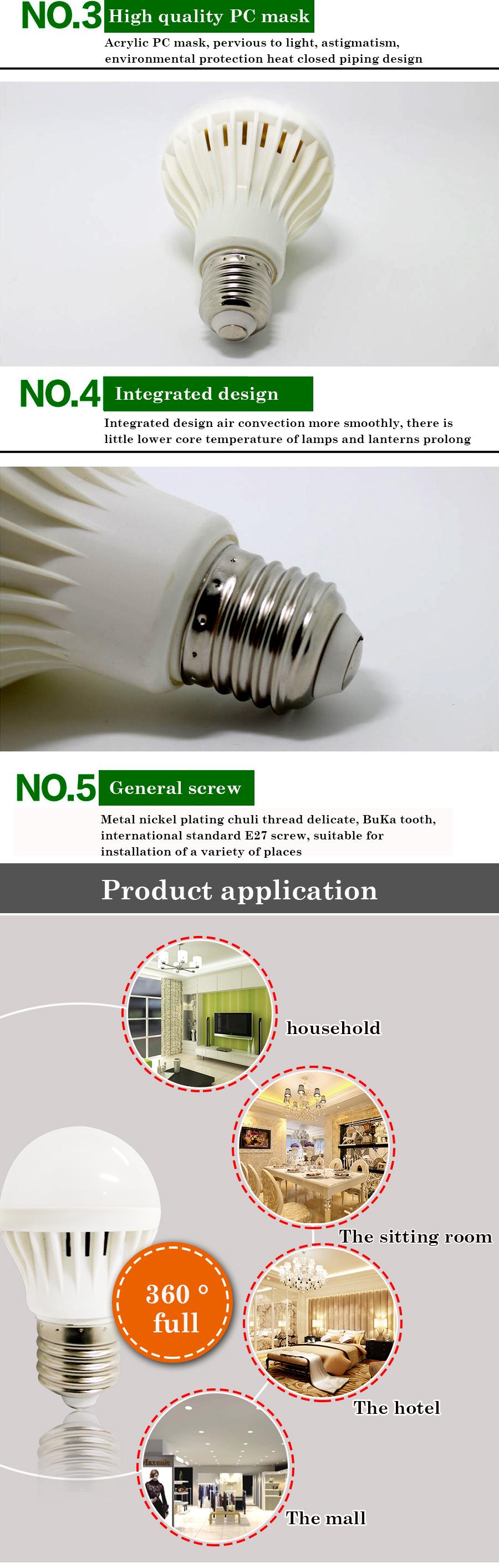 Bulb Dean Whatsapp 8615889987354 Bulb Piping Design Pervious