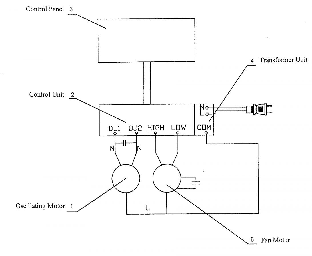 18 Electric Stand Fan Wiring Diagram Wiring Diagram Wiringg Net Stand Fan Diagram Lasko
