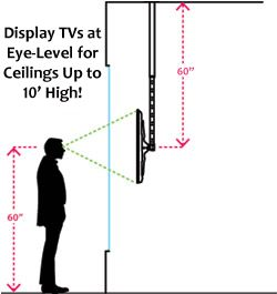Ceiling Tv Mount Fits 37 To 70 Monitors 360 Rotation Adjustable Height Black In 2020 Ceiling Tv Wall Mounted Tv Mounted Tv