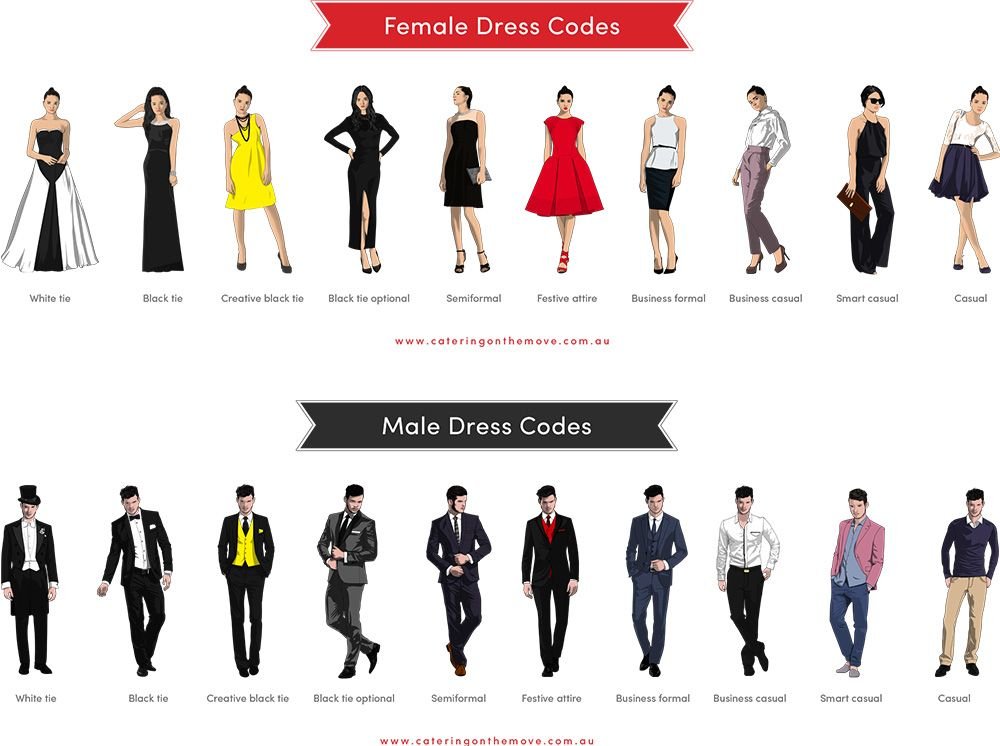 Wedding Dress Codes