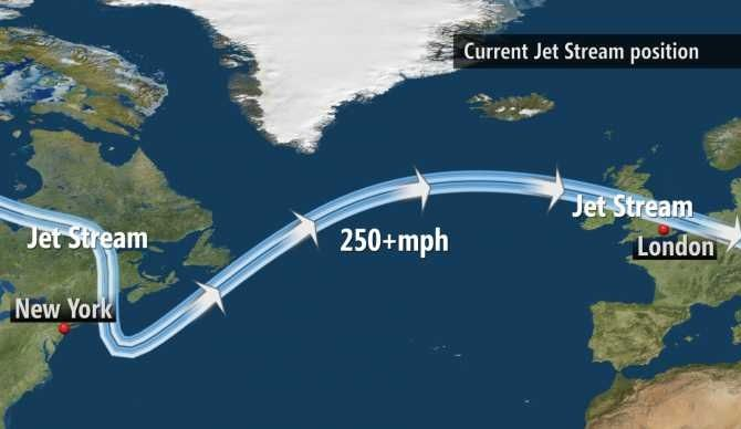 Jet Stream Sent Planes Across The Atlantic At Supersonic Speeds