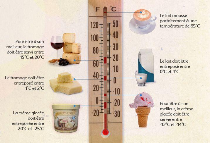 Raison no 3 de rechercher le symbole Lait 100 % canadien : Il est conservé et refroidi correctement http://www.plaisirslaitiers.ca/le-lait-100-pourcent-canadien/100raisons/3-raison-no-3-la-temperature