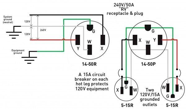 220v Welder Plug Outlet Wiring Electrical Plug Wiring Electrical Wiring Diagram