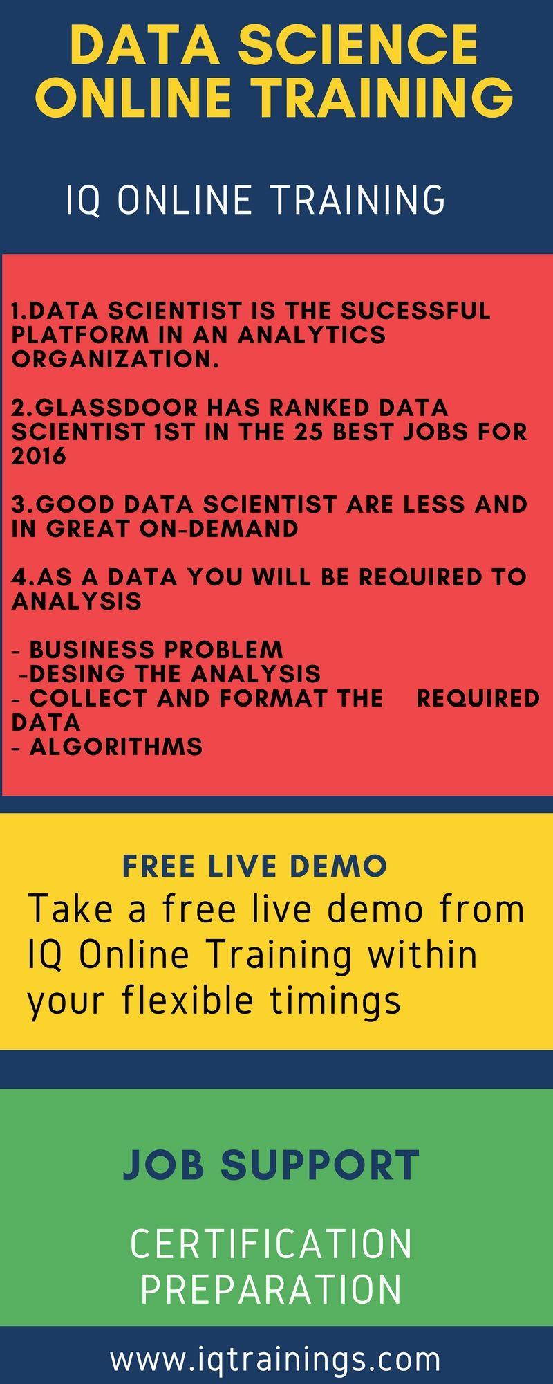 Best data science online tutorials ,check our updated