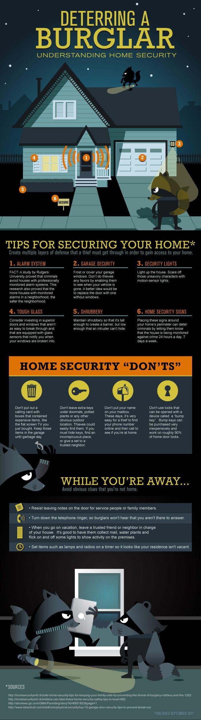 Deterring A Burglar Understanding Home Security Infographic Home Security Tips Security Tips Home Safety