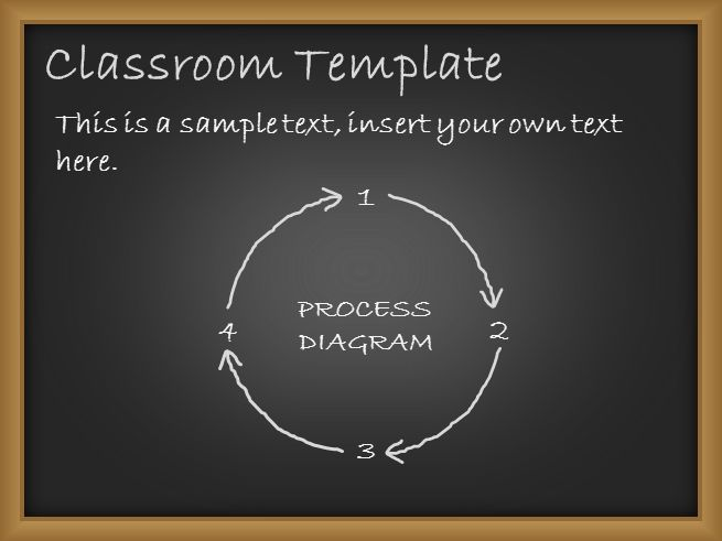 Classroom Powerpoint Template PPT and background for FREE download - sample education power point templates