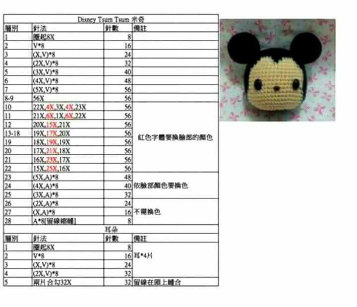 Crochet Tsum Tsum Mickey | crochet | Pinterest | Patrones amigurumi ...