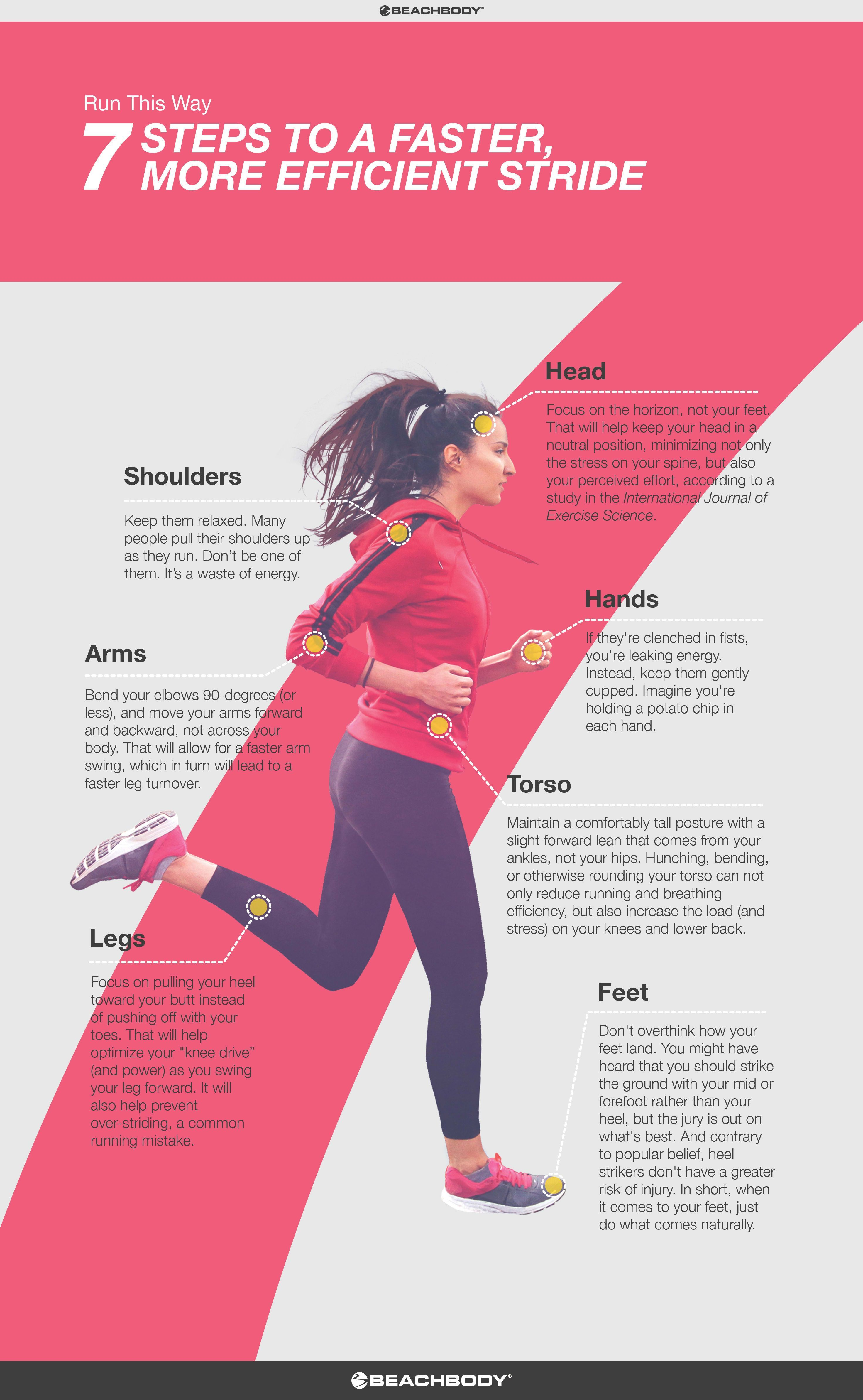 How To Improve Your Running Form Running Running Techniques Running Workouts Running Form