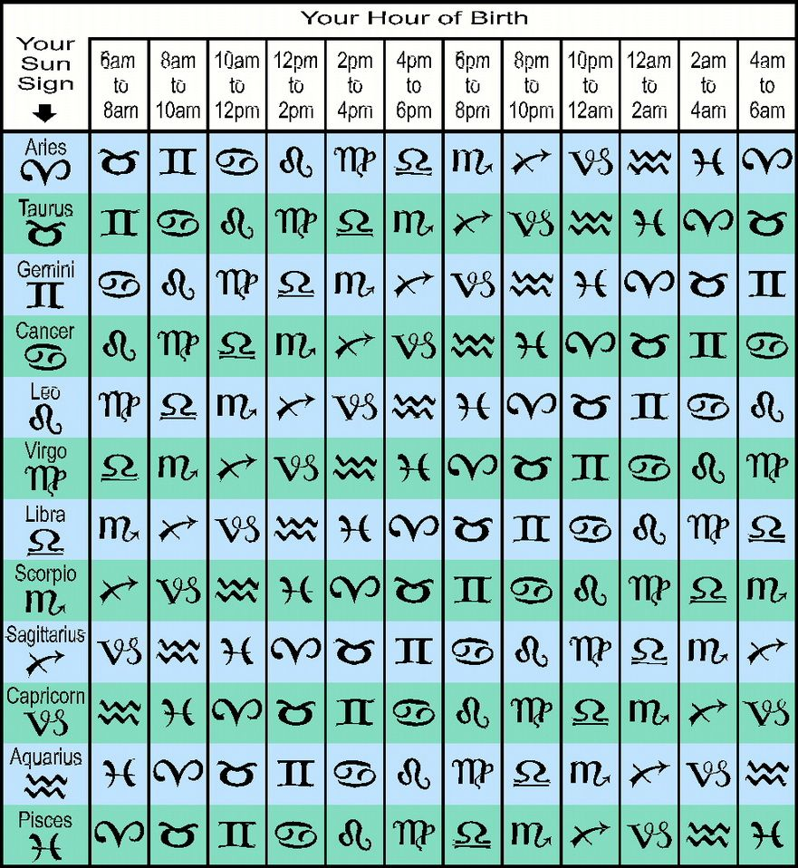 Rising sign table ascendant astrology g rising sign table ascendant astrology g pinterest horoscopes and zodiac nvjuhfo Image collections