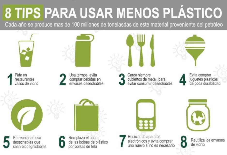 34 Www Thinkgreenecuador Com Ideas Biodegradable Products Recycling Activities Plastic Problems