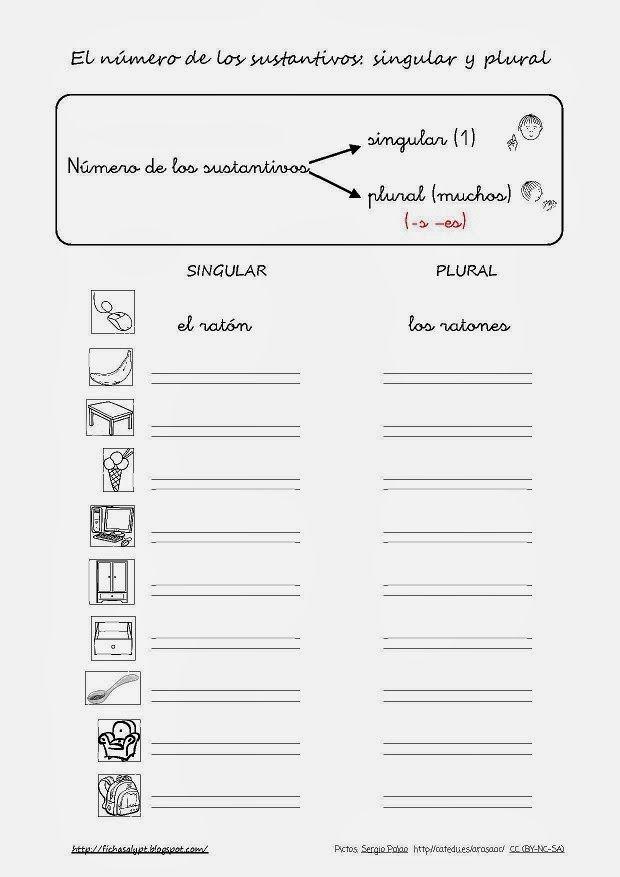 Sustantivos: Singular o plural | tea | Pinterest
