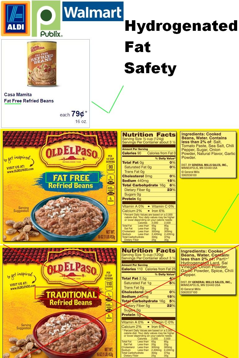 Hydrogenated Fat (processed lard/oil) is not safe for the heart and always contains trans fat.  USFDA regulations allow 0 trans fat claims as long as a serving has less than .5 trans fat.