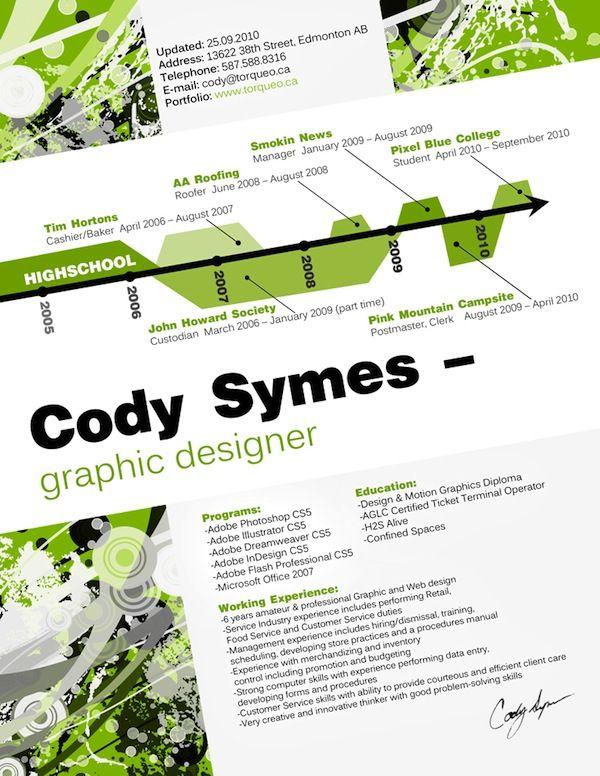 Codysymes Graphic Design Resume Graphic Design Curriculum Resume Design Inspiration