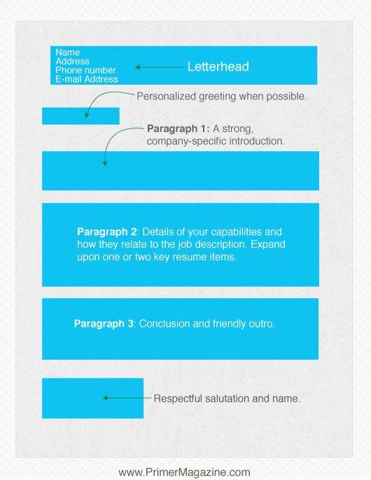 7 Free Resume Templates Free Resume Template Word Downloadable Resume Template Resume Template Word