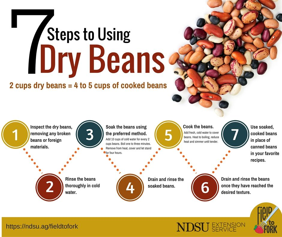 Cooked beans are a nutritional bargain follow these easy