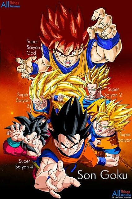 the different forms of goku dragon ball z gt super abridged