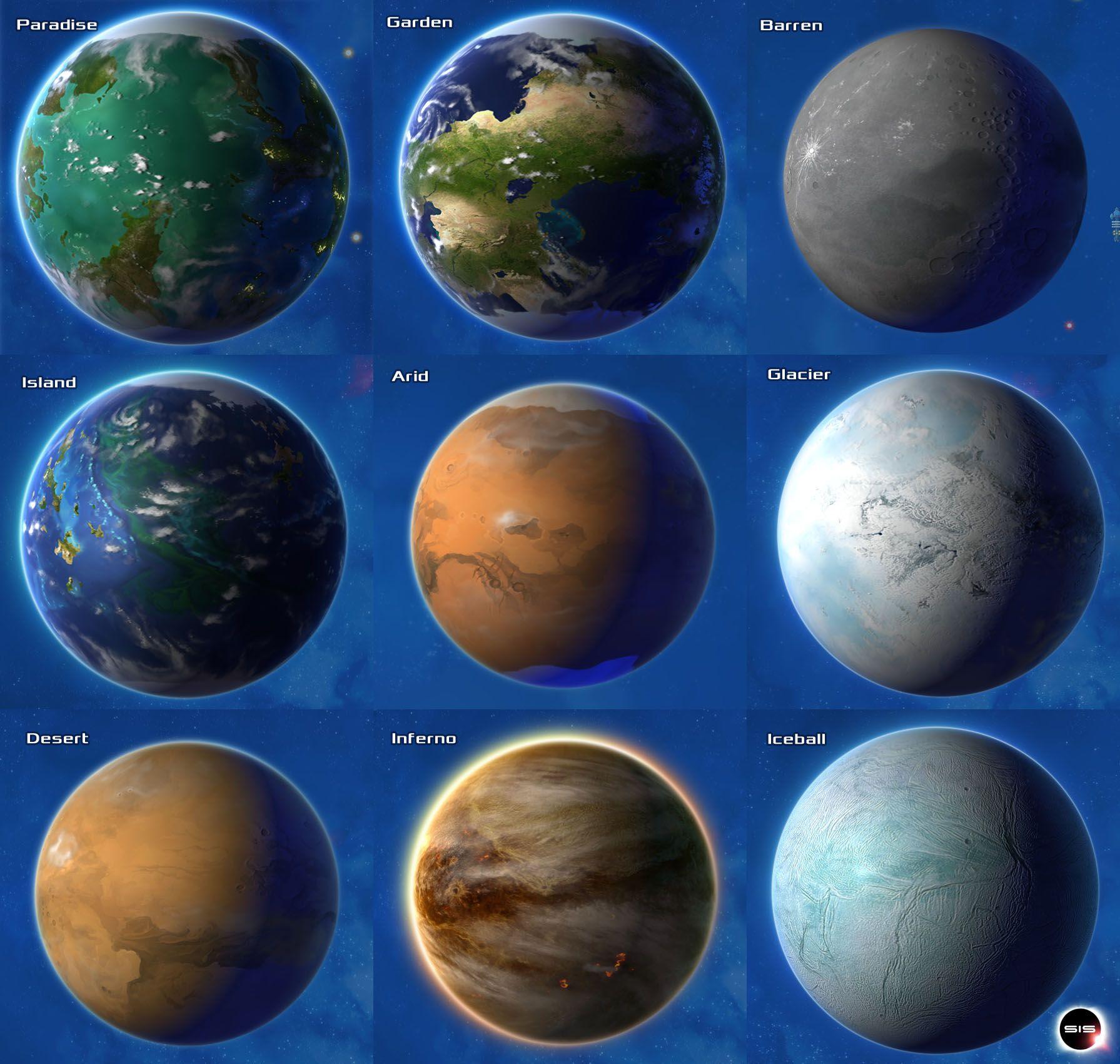Stars In Shadow Planet Types By Ariochiv