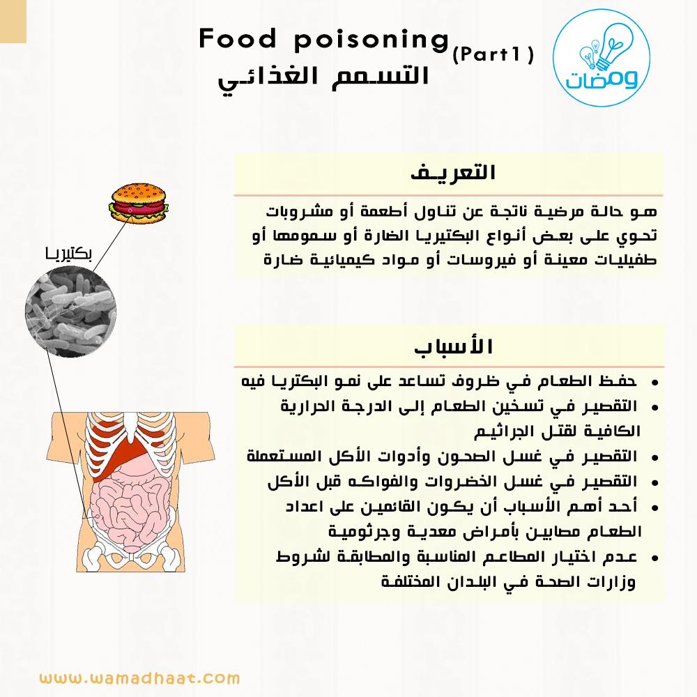 ما هي أسباب التسمم الغذائي المصادر 1 تقرير مركز الوقاية والسيطرة على الأمراض Www Cdc Gov 2 مقالة بعنوان B Health Food Poisoning Science
