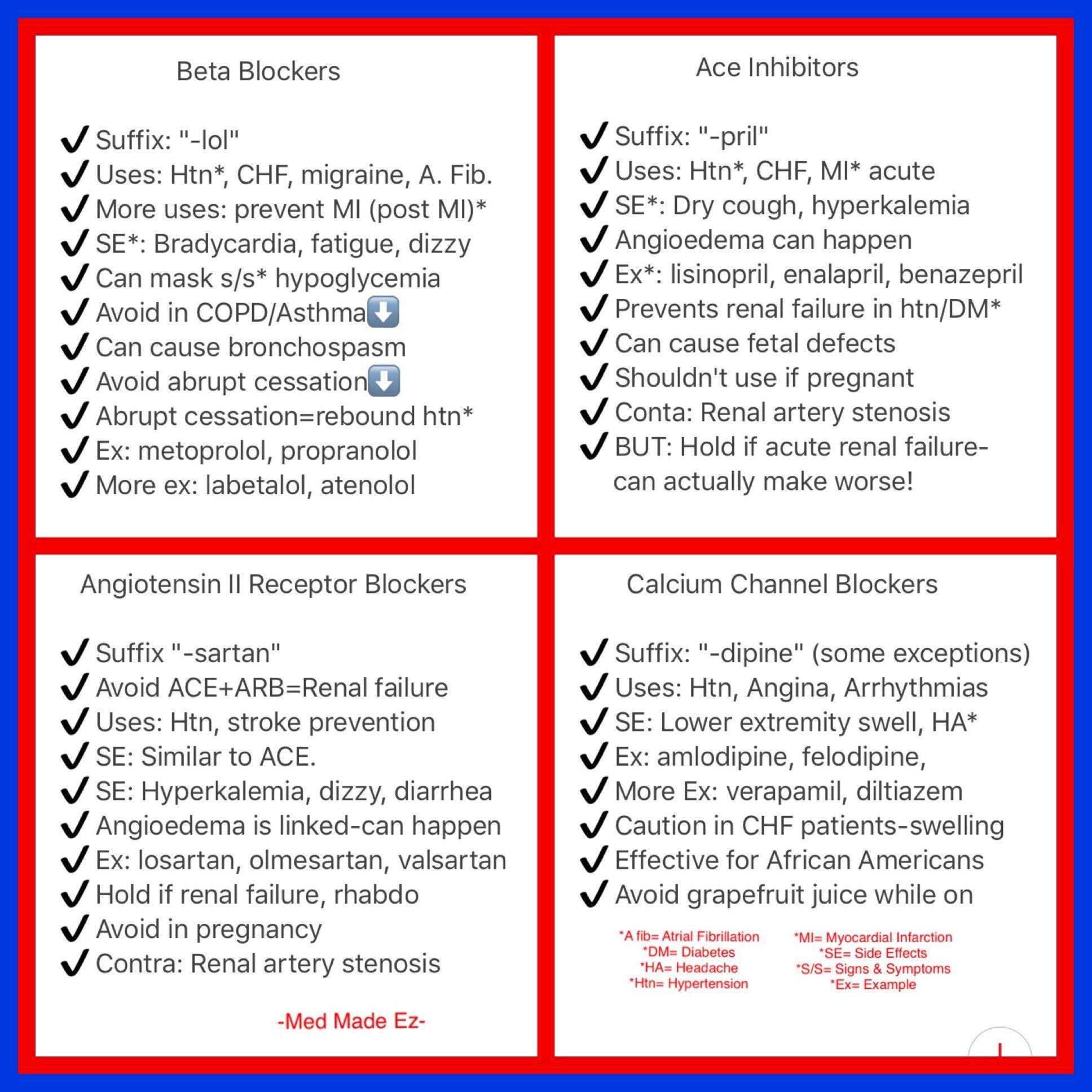 Reference Sheet Anti Hypertensive Med Classes