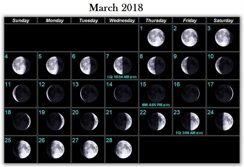 March 2018 Moon Phases Calendar Moon Phases Calendar