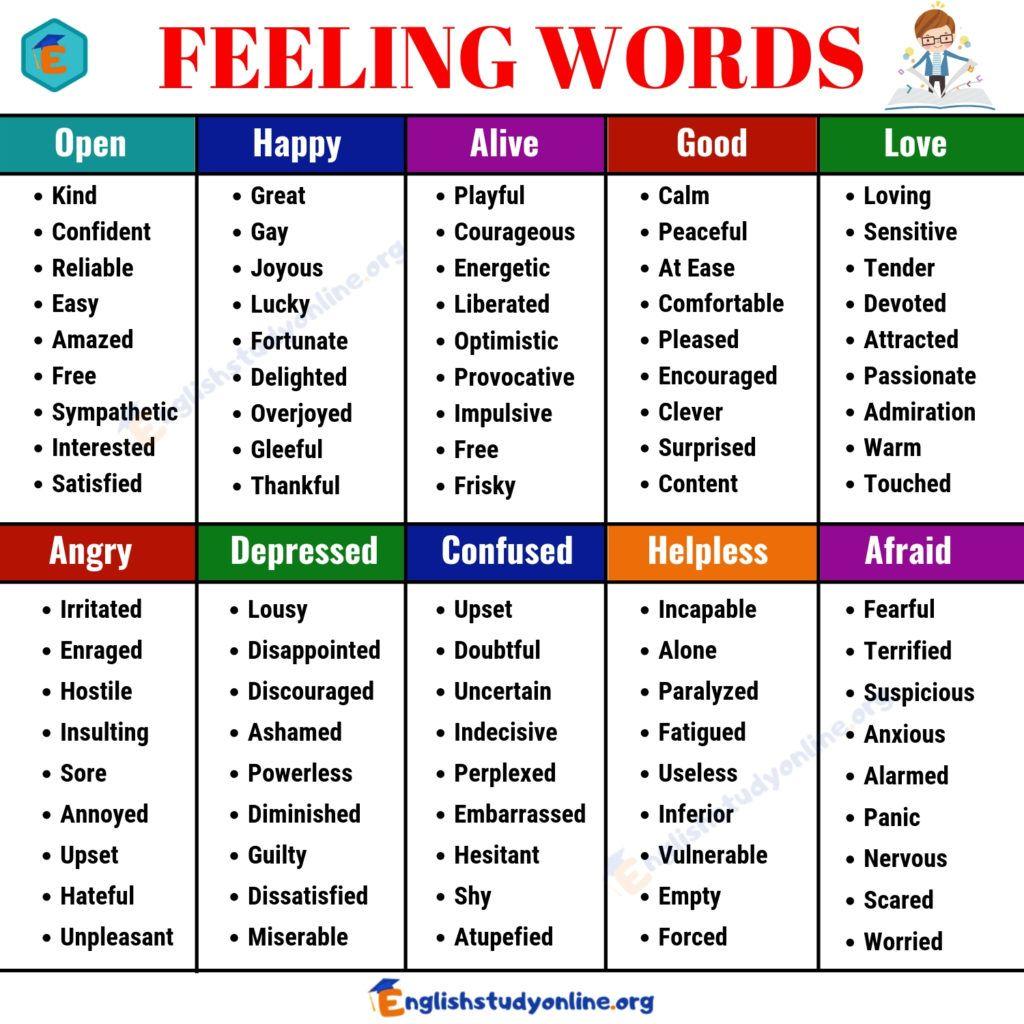 Useful List of 100+ Feeling Words Common Feeling