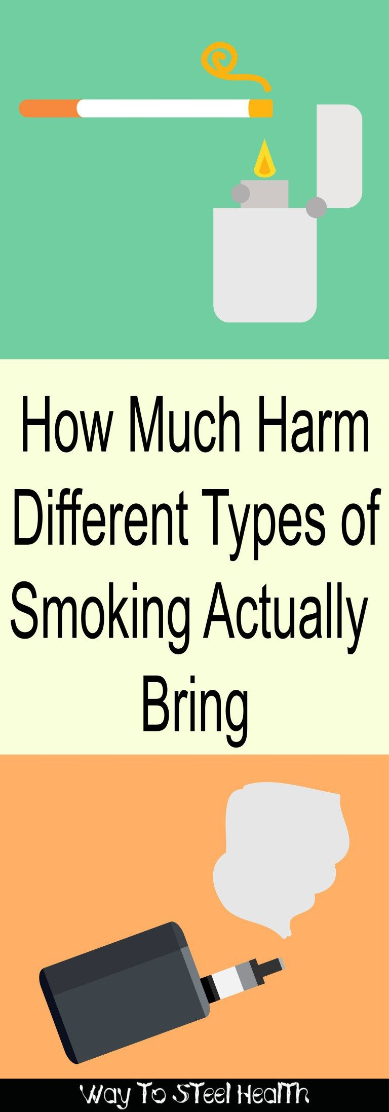 Scientists Have Concluded How Much Harm Different Types ofSmoking Actually Bring