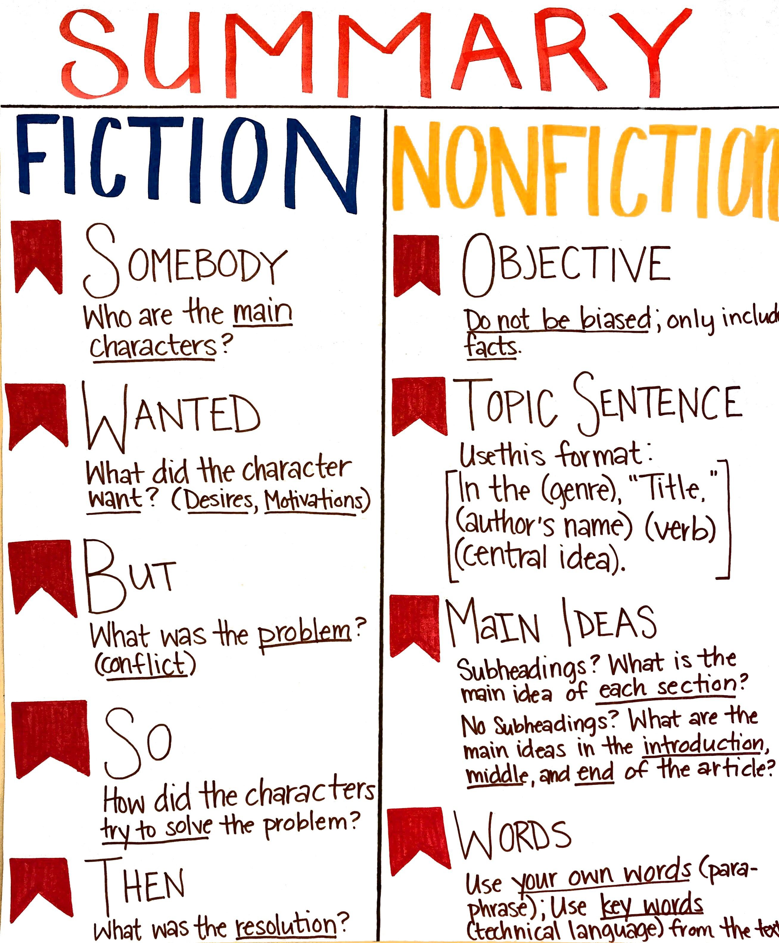 Summary Nonfiction And Fiction