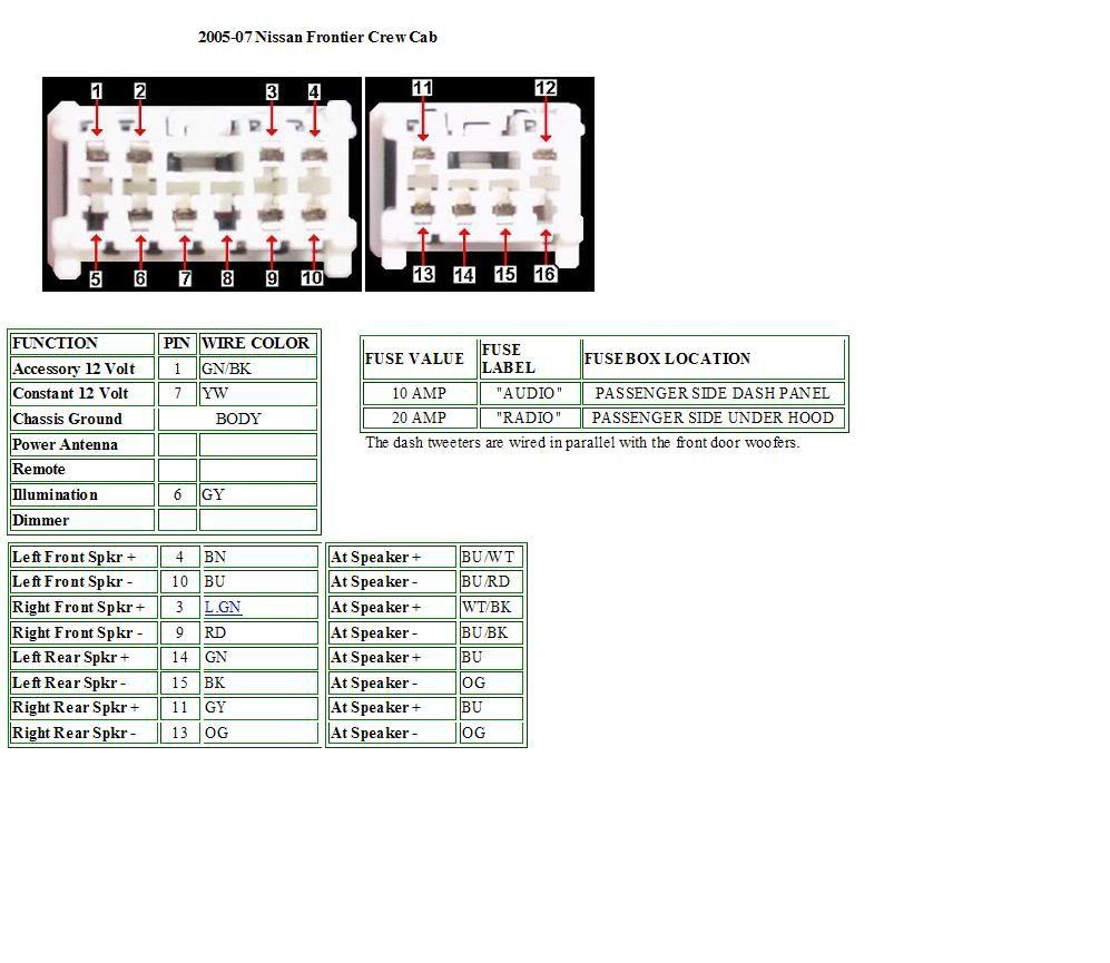 2000 Nissan Sunny Radio Wiring Diagram