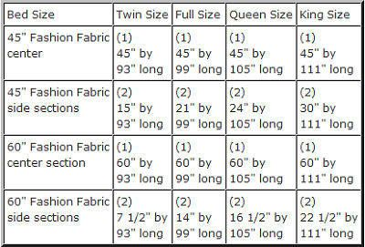 Bedding Size Chart For Blanket Lengths Etc Sewing Techniques