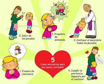 Dibujos Para Catequesis Varios Catequesis Temas De Catequesis Catecismo